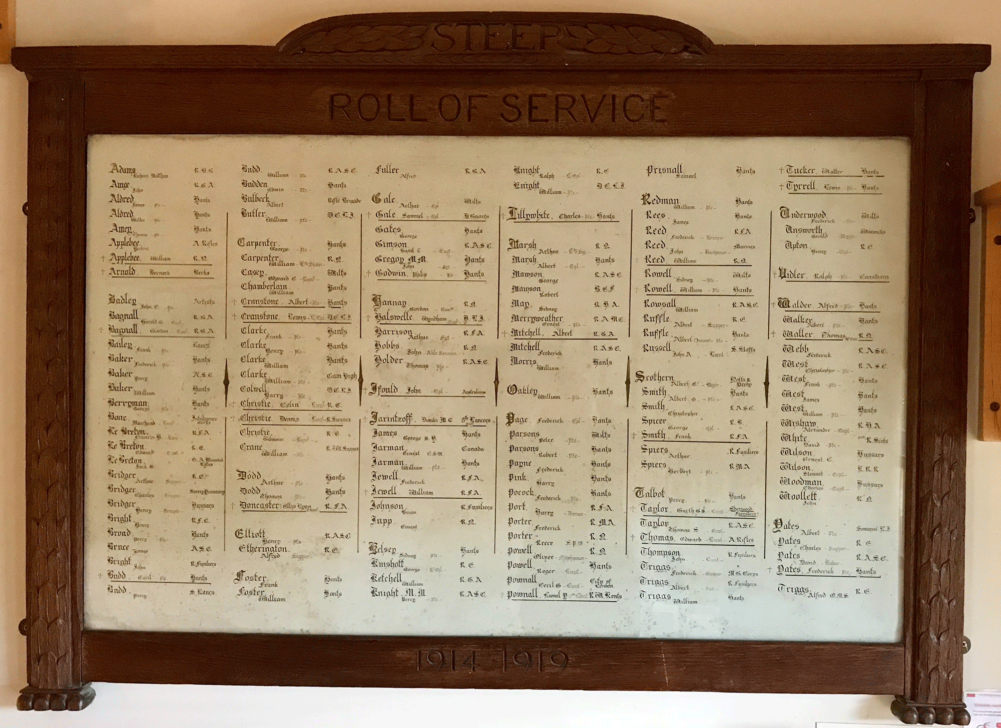 Names of those from Steep who returned from WWI and Steep War Memorial Village Hall